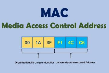 MAC-address
